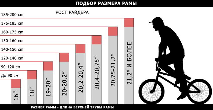 ростовка велосипедов