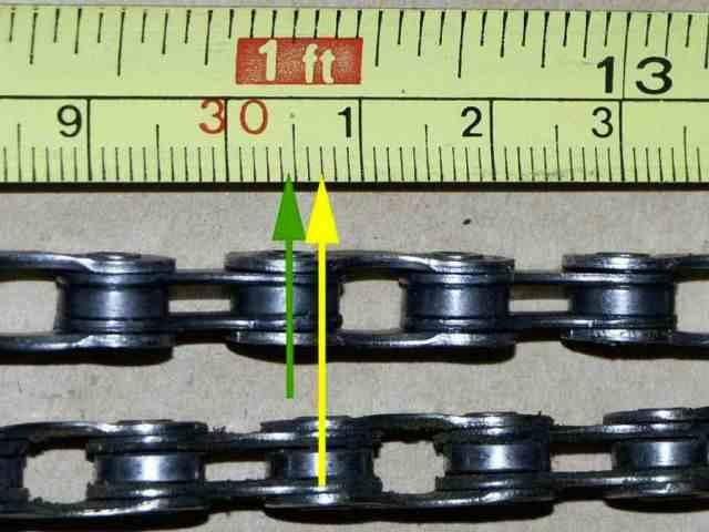 Норма и износ цепи