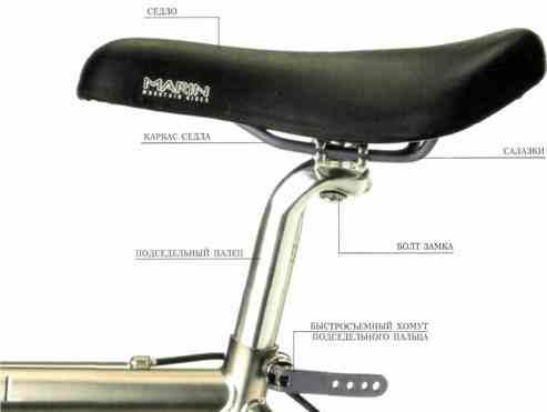 Конструкция сидения велосипеда